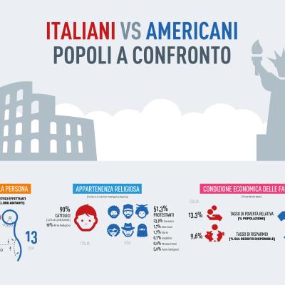 italiani vs americani