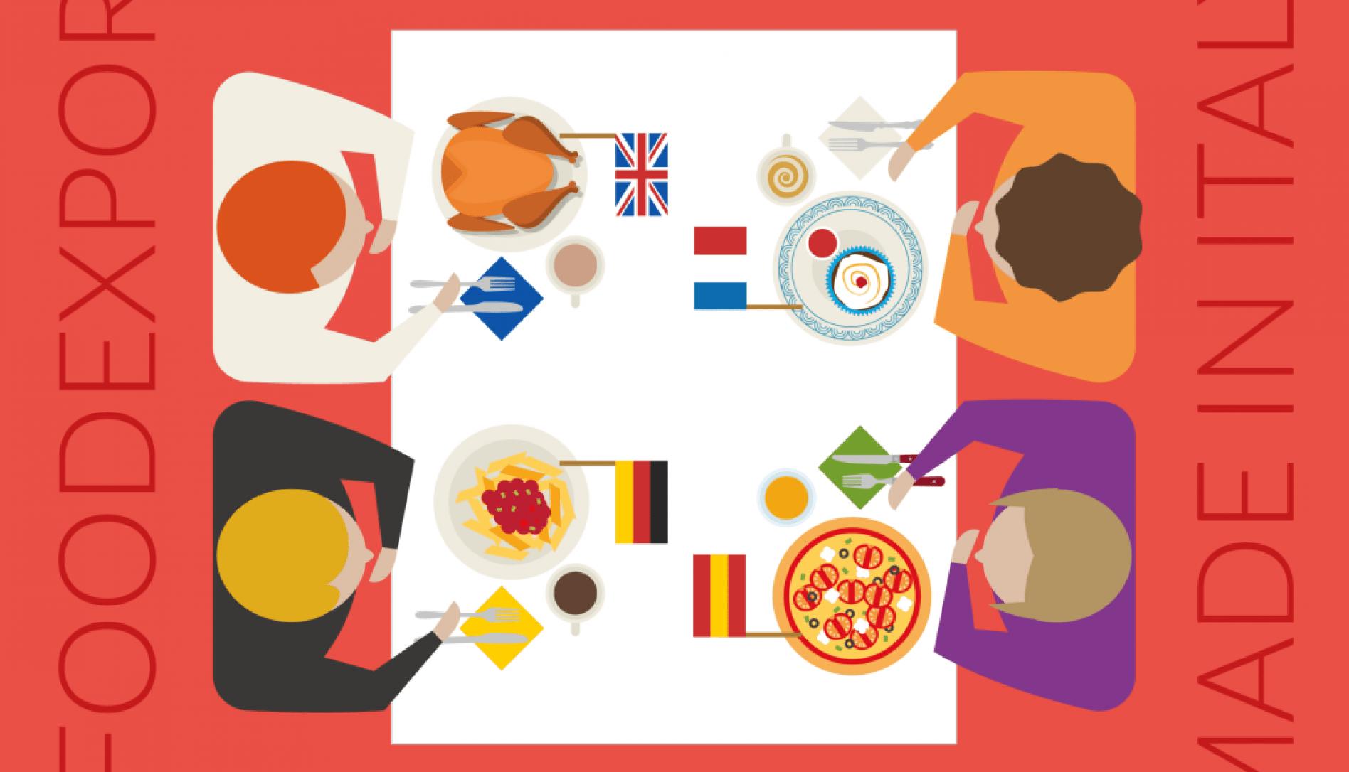 Europa a tavola