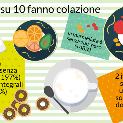 colazione_italiani