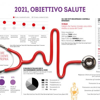 02-04-bis-salute-italiani