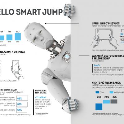 02-12-SMART-JUMP