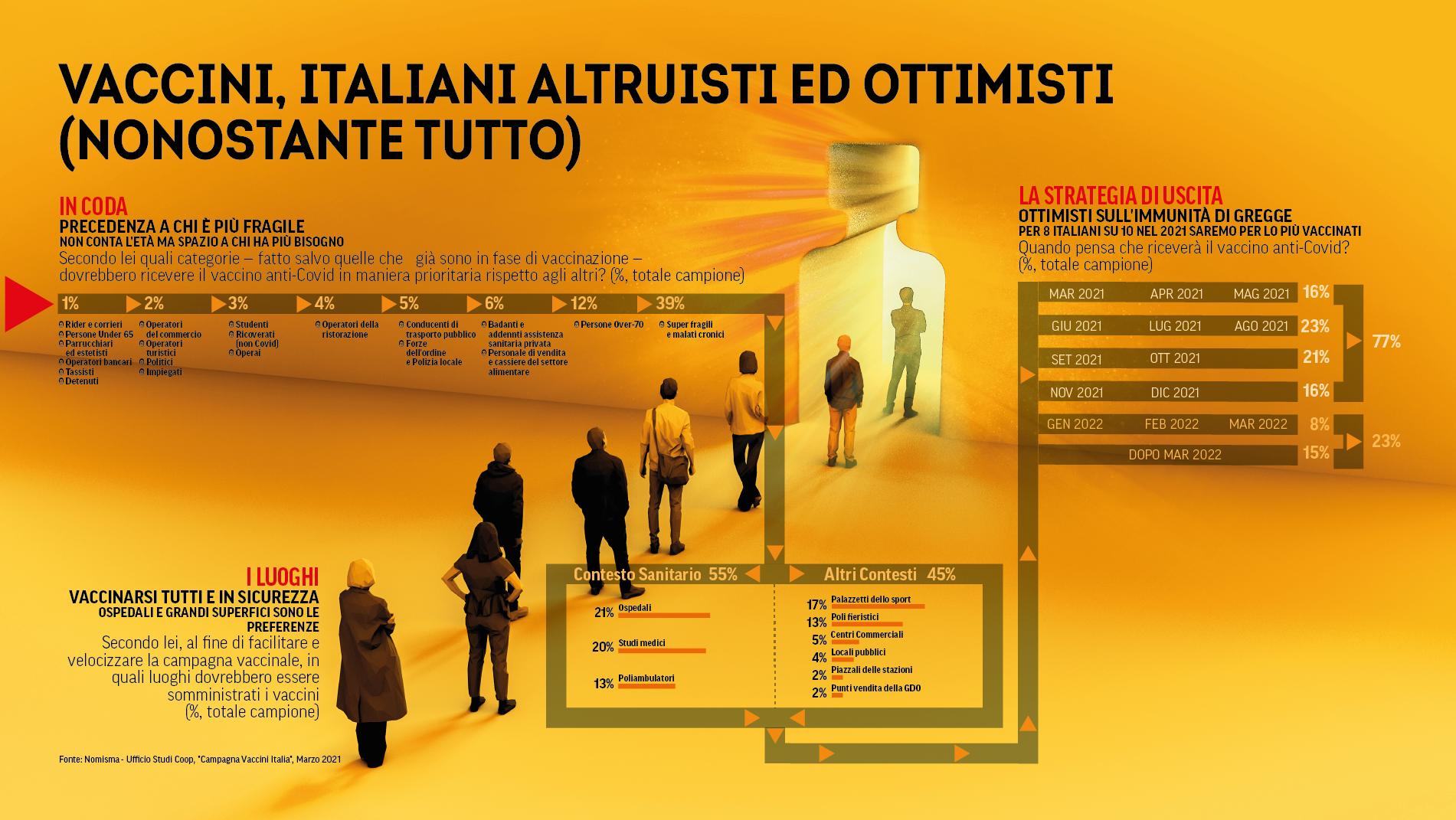 vaccini_italianicoop