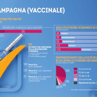 10-vaccini2