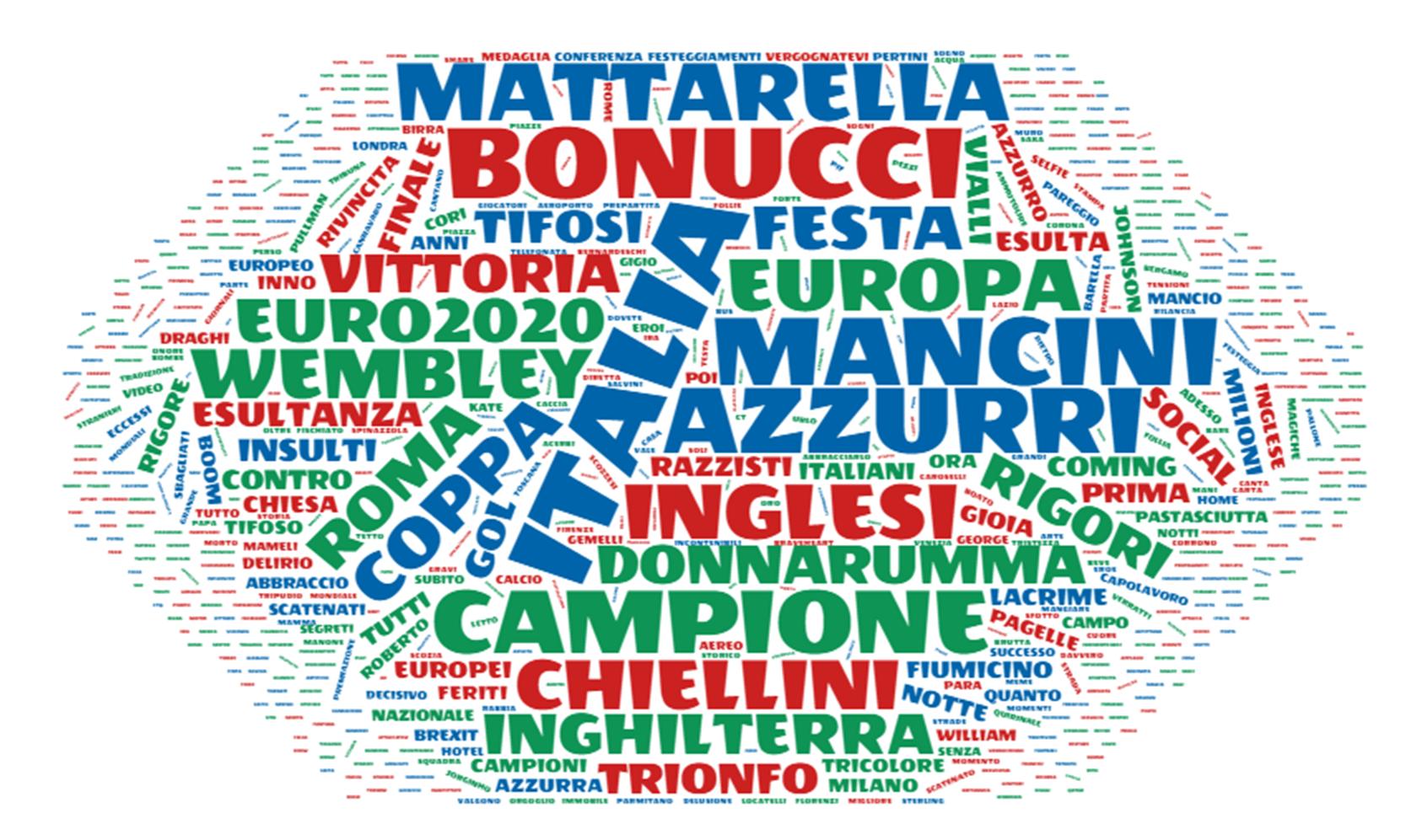 italianicoop_euro2020_cloud